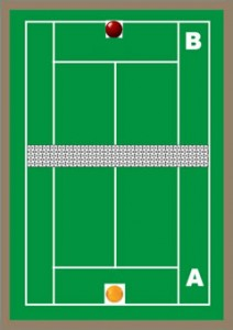 Biljart-Tennis