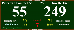 Competitiebeheer - scorebord