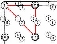 puntenmodel-uitleg