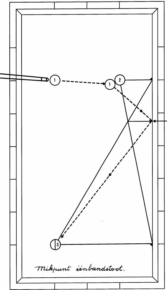 BiljarttrainingmetCas-1-2-bandstoot-01