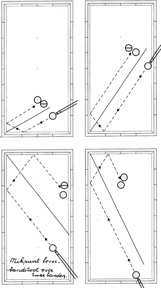 BiljarttrainingmetCas-1-2-bandstoot-04
