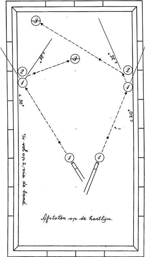 BiljarttrainingmetCas-uitrollenlangeband01