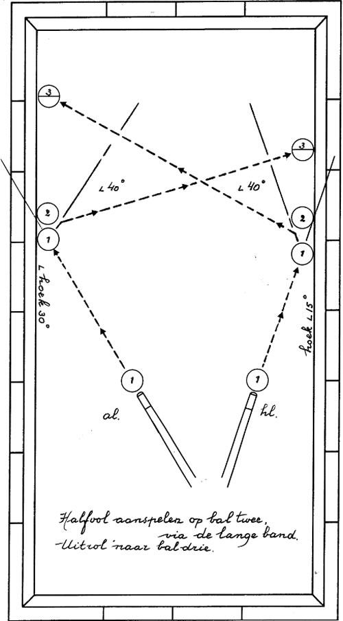 BiljarttrainingmetCas-uitrollenlangeband02