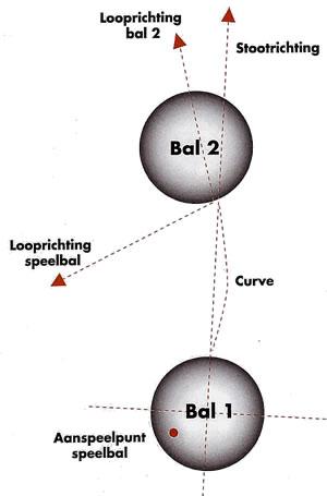 afbeelding06-curve