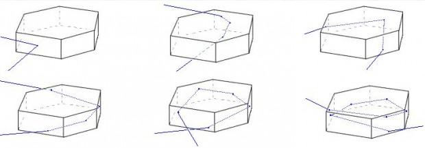 Figuur 11: Bij de vorming van de bijzonnenring zijn verscheidene stralengangen mogelijk, gekenmerkt door een of meer reflecties tegen kristalwanden