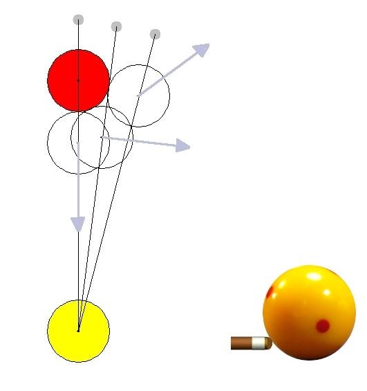 Retro - trekbal