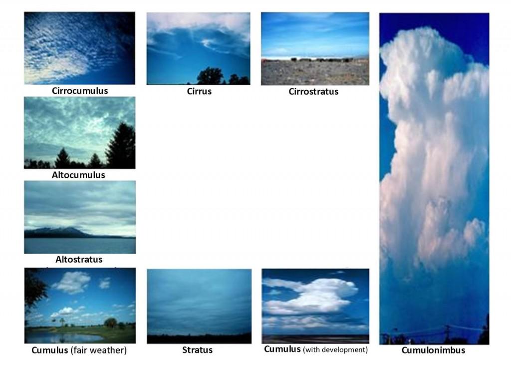 wolkenherkenning - wolkenatlas