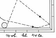 Daarachter staat in afkortingen aangegeven hoe bal 2 moet worden aangespeeld en hoe bal 1 moet worden afgestoten. Bal 2 1/4e vol aan de linkerkant aanspelen. Bal 1 afstoten op de hartlijn met 3/4e links effect.