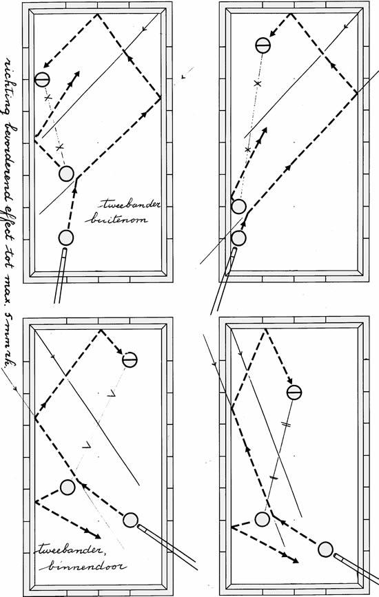 BiljarttrainingmetCas-1-2-bandstoot-02