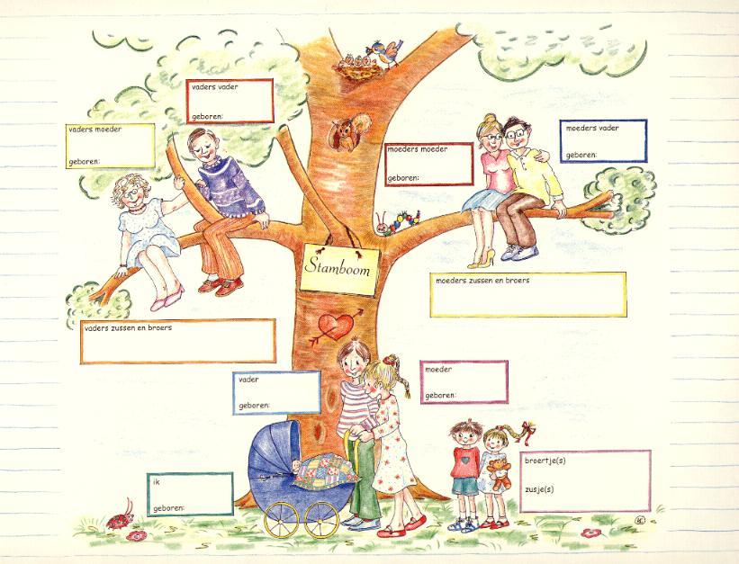 Stamboom - afbeeldingen