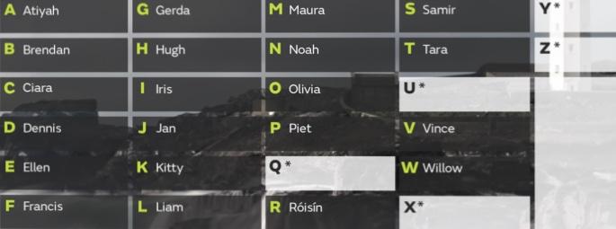 Namen stormen